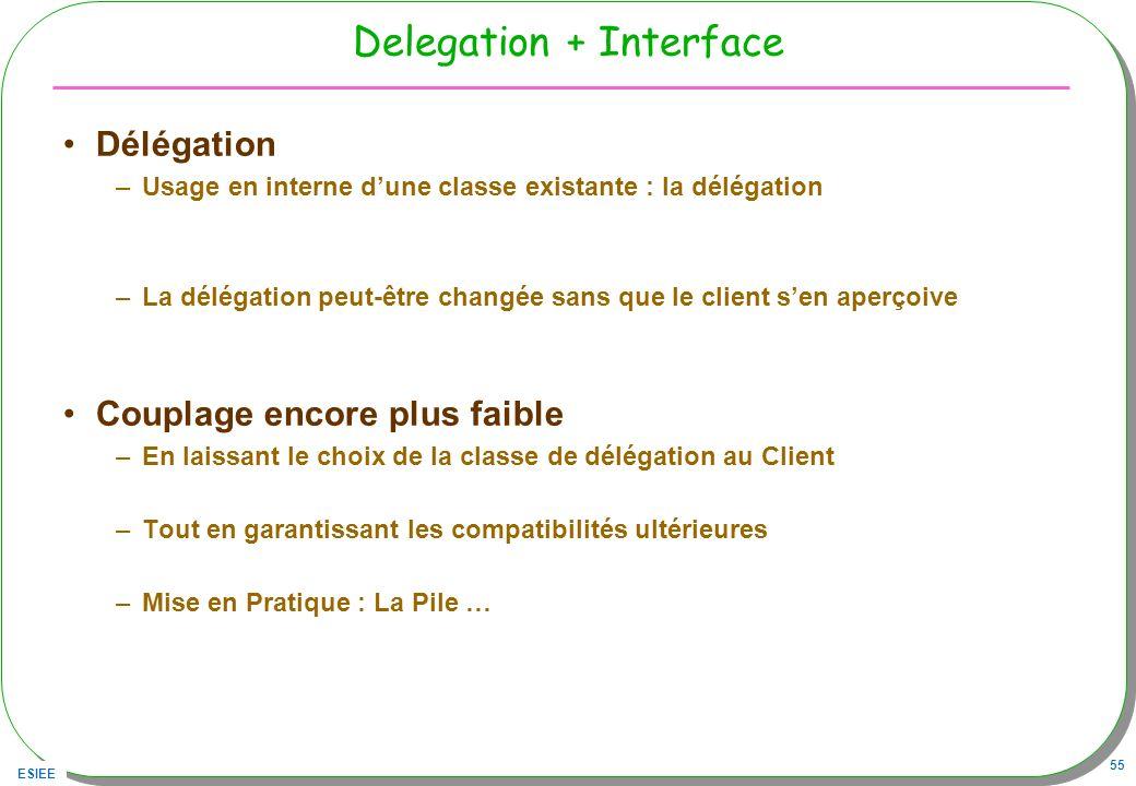 ESIEE 55 Delegation + Interface Délégation –Usage en interne dune classe existante : la délégation –La délégation peut-être changée sans que le client