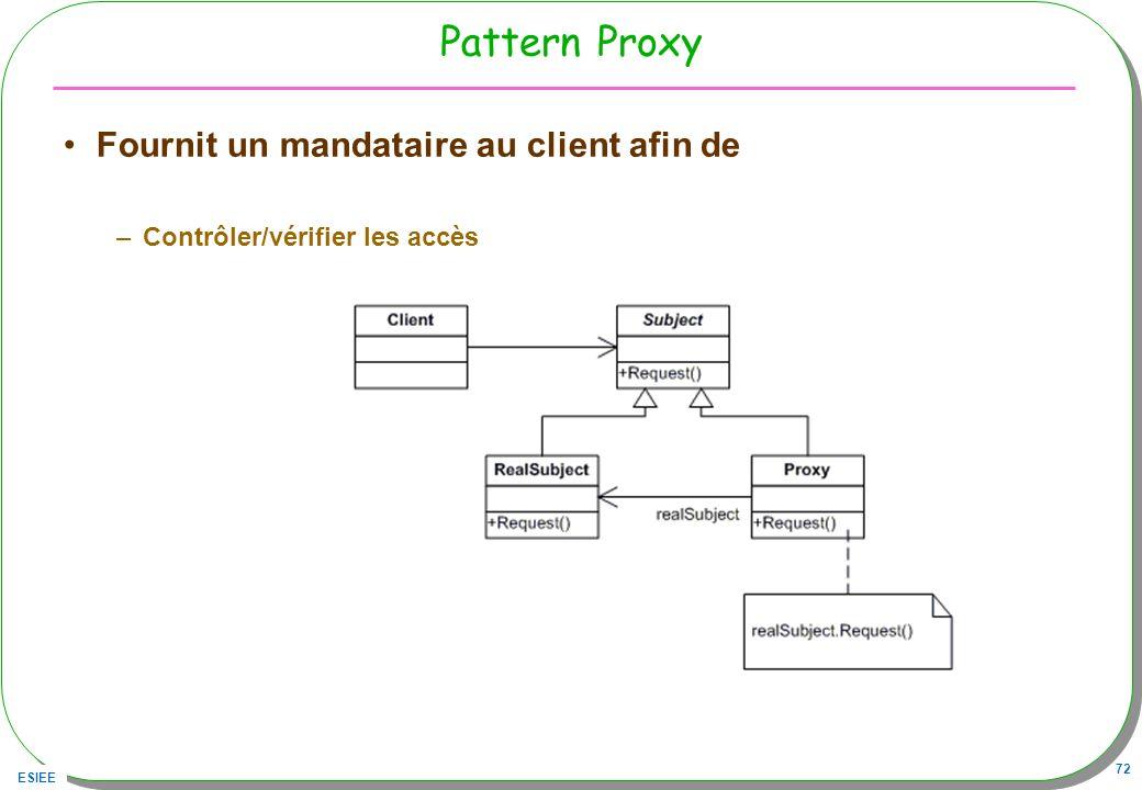 ESIEE 72 Pattern Proxy Fournit un mandataire au client afin de –Contrôler/vérifier les accès