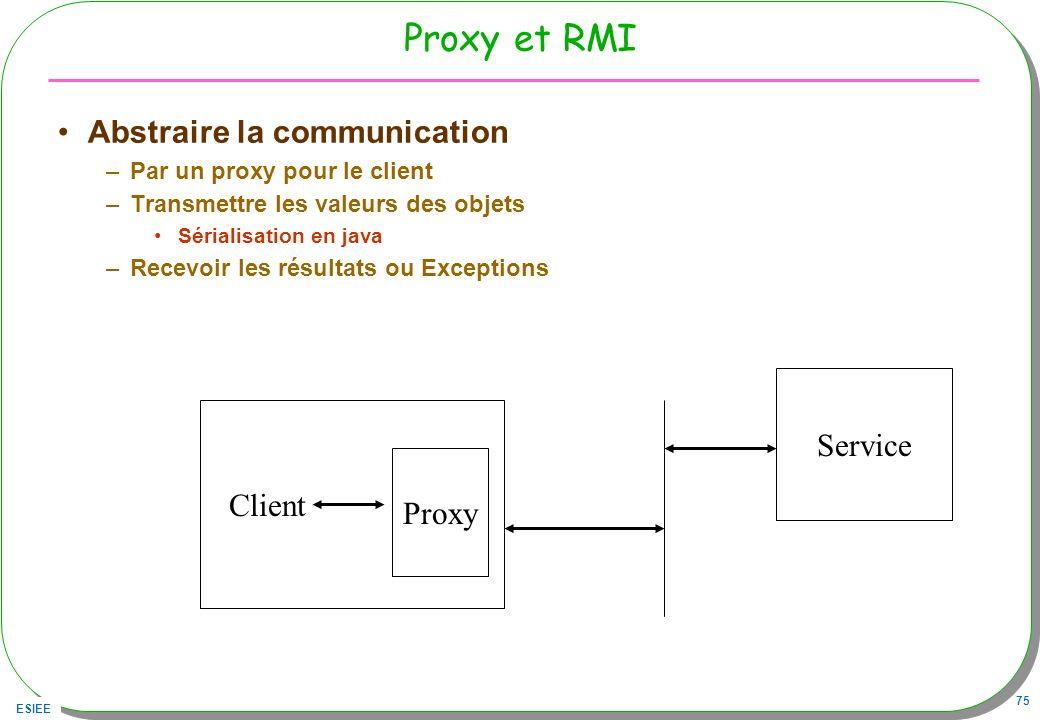 ESIEE 75 Proxy et RMI Abstraire la communication –Par un proxy pour le client –Transmettre les valeurs des objets Sérialisation en java –Recevoir les