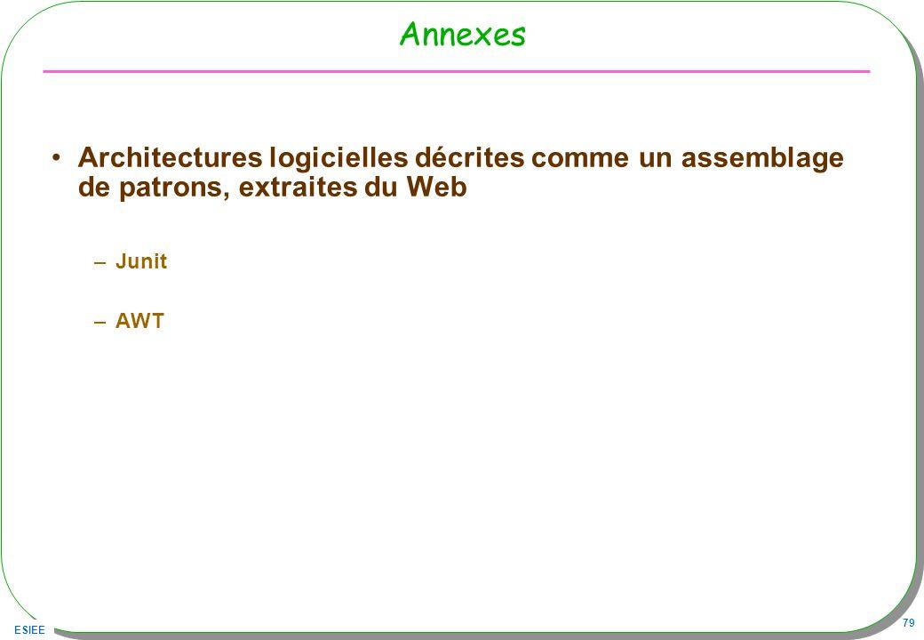 ESIEE 79 Annexes Architectures logicielles décrites comme un assemblage de patrons, extraites du Web –Junit –AWT