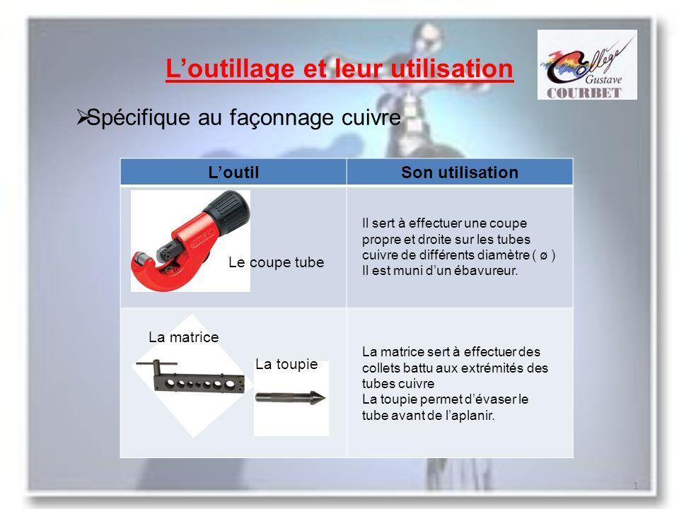Loutillage et leur utilisation Spécifique au façonnage cuivre LoutilSon utilisation Il sert à effectuer une coupe propre et droite sur les tubes cuivre de différents diamètre ( ø ) Il est muni dun ébavureur.