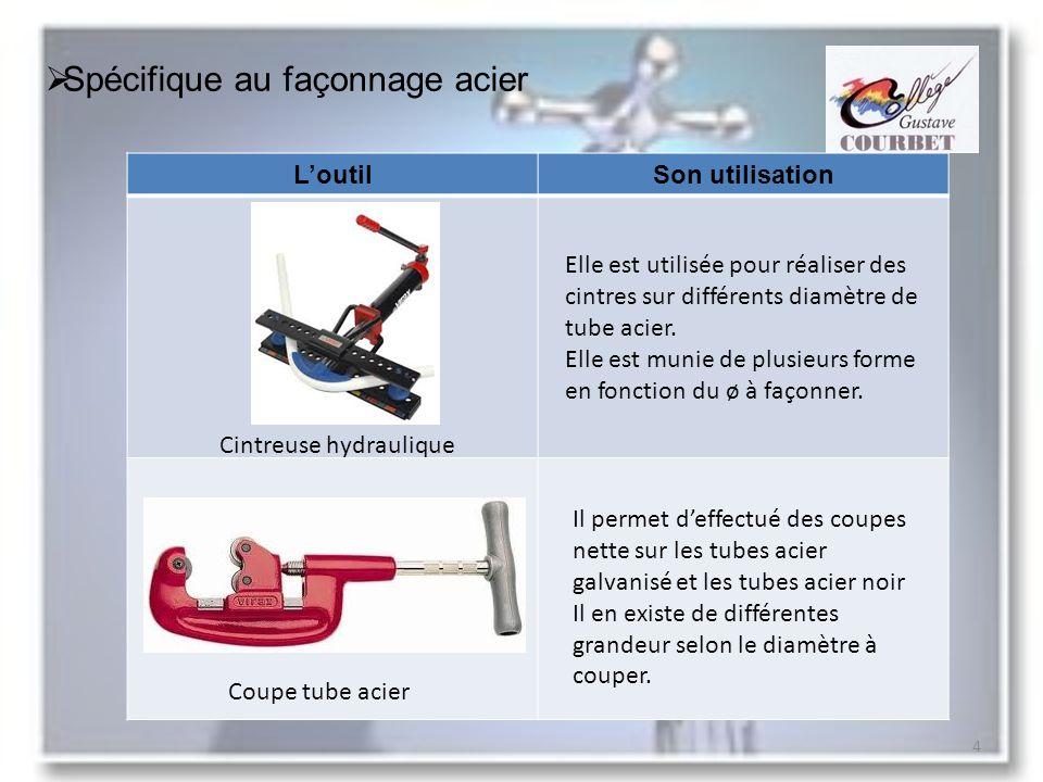 LoutilSon utilisation Spécifique au façonnage acier Cintreuse hydraulique Elle est utilisée pour réaliser des cintres sur différents diamètre de tube acier.