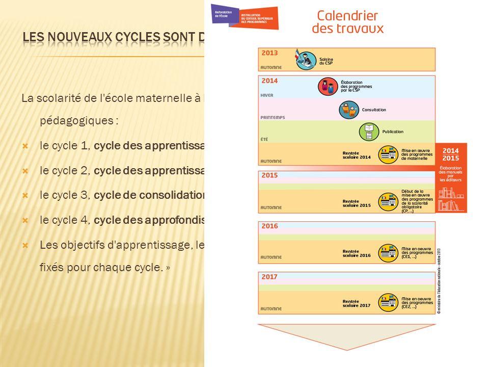 La scolarité de l école maternelle à la fin du collège est organisée en quatre cycles pédagogiques : le cycle 1, cycle des apprentissages premiers, en PS, MS et GS de maternelle.