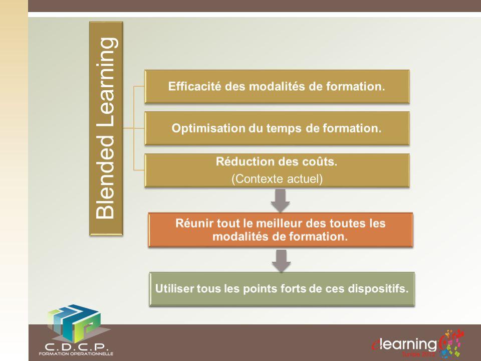 Blended Learning Efficacité des modalités de formation. Optimisation du temps de formation. Réduction des coûts. (Contexte actuel)