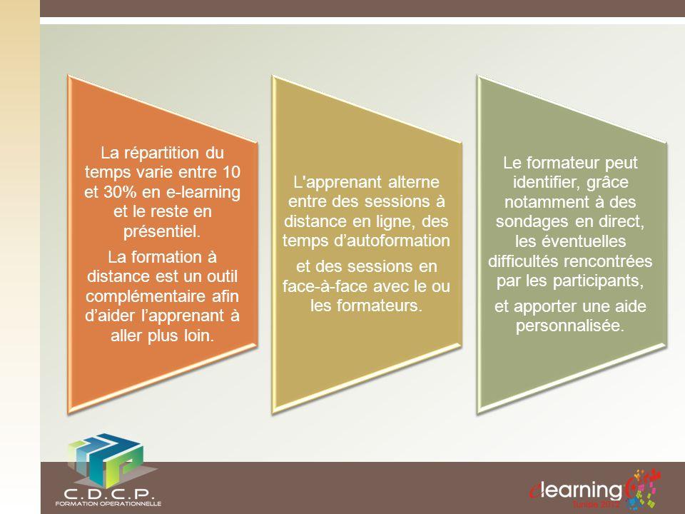 La répartition du temps varie entre 10 et 30% en e-learning et le reste en présentiel.