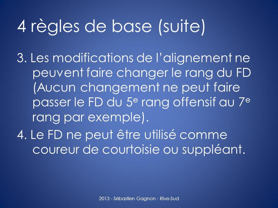 4 règles de base (suite) 3. Les modifications de lalignement ne peuvent faire changer le rang du FD (Aucun changement ne peut faire passer le FD du 5