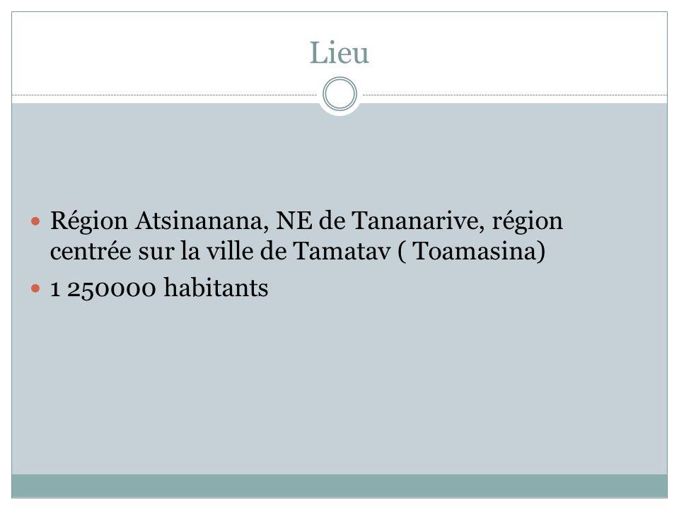Lieu Région Atsinanana, NE de Tananarive, région centrée sur la ville de Tamatav ( Toamasina) 1 250000 habitants