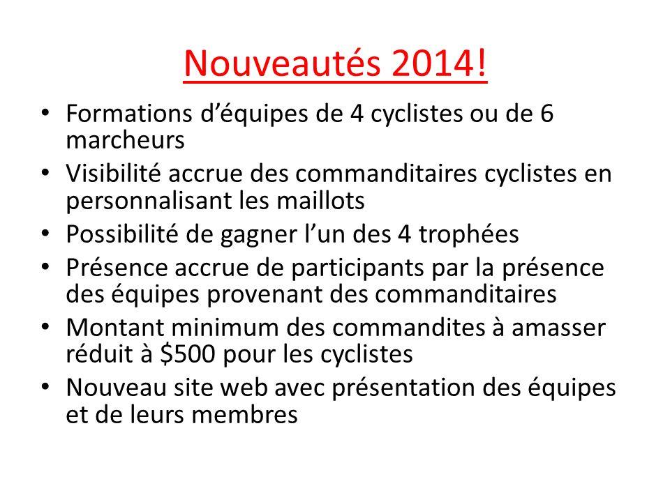 Nouveautés 2014.