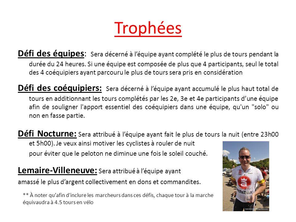 Trophées Défi des équipes: Sera décerné à léquipe ayant complété le plus de tours pendant la durée du 24 heures.