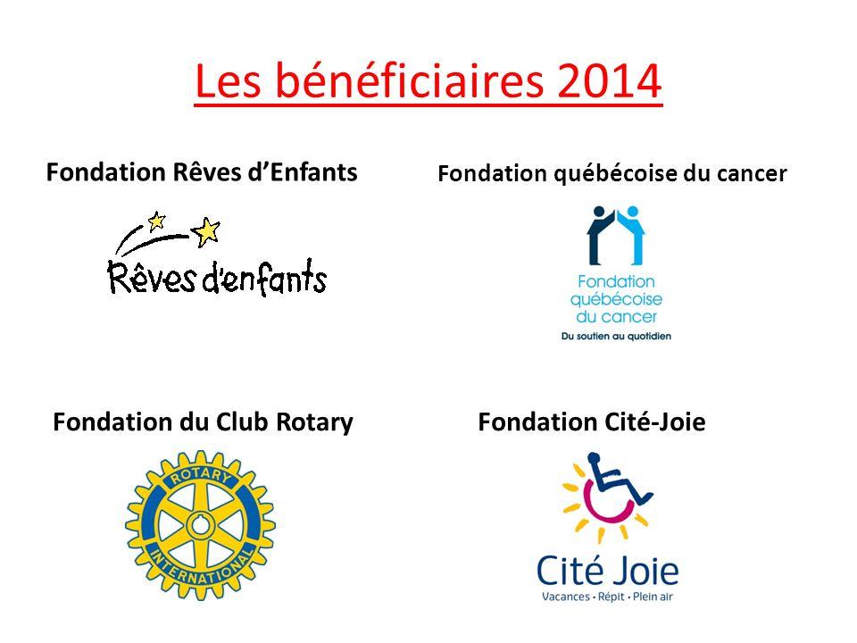 Les bénéficiaires 2014 Fondation Rêves dEnfants Fondation québécoise du cancer Fondation du Club RotaryFondation Cité-Joie