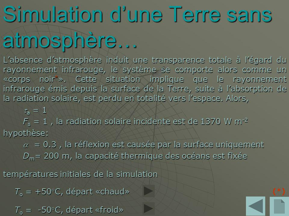 Simulation dune Terre sans atmosphère… Labsence datmosphère induit une transparence totale à légard du rayonnement infrarouge, le système se comporte alors comme un «corps noir * ».
