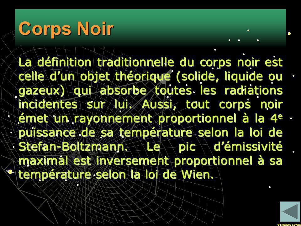 Corps Noir La définition traditionnelle du corps noir est celle dun objet théorique (solide, liquide ou gazeux) qui absorbe toutes les radiations incidentes sur lui.