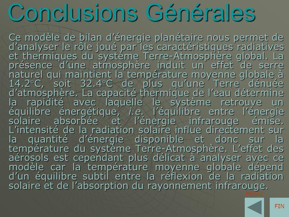Conclusions Générales Ce modèle de bilan dénergie planétaire nous permet de danalyser le rôle joué par les caractéristiques radiatives et thermiques du système Terre-Atmosphère global.