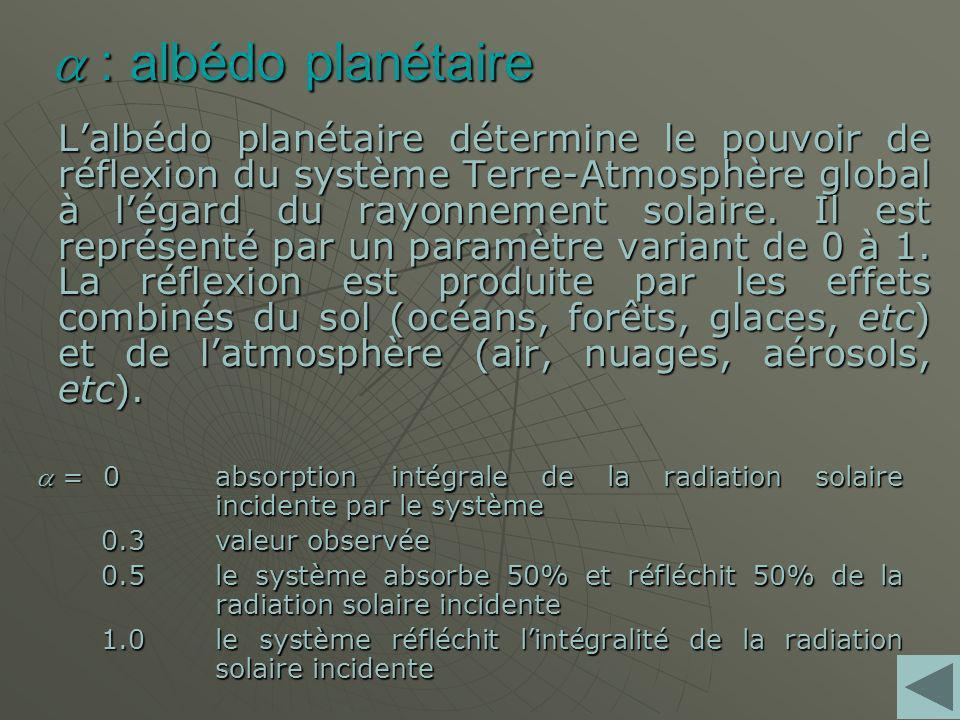 : albédo planétaire : albédo planétaire Lalbédo planétaire détermine le pouvoir de réflexion du système Terre-Atmosphère global à légard du rayonnement solaire.