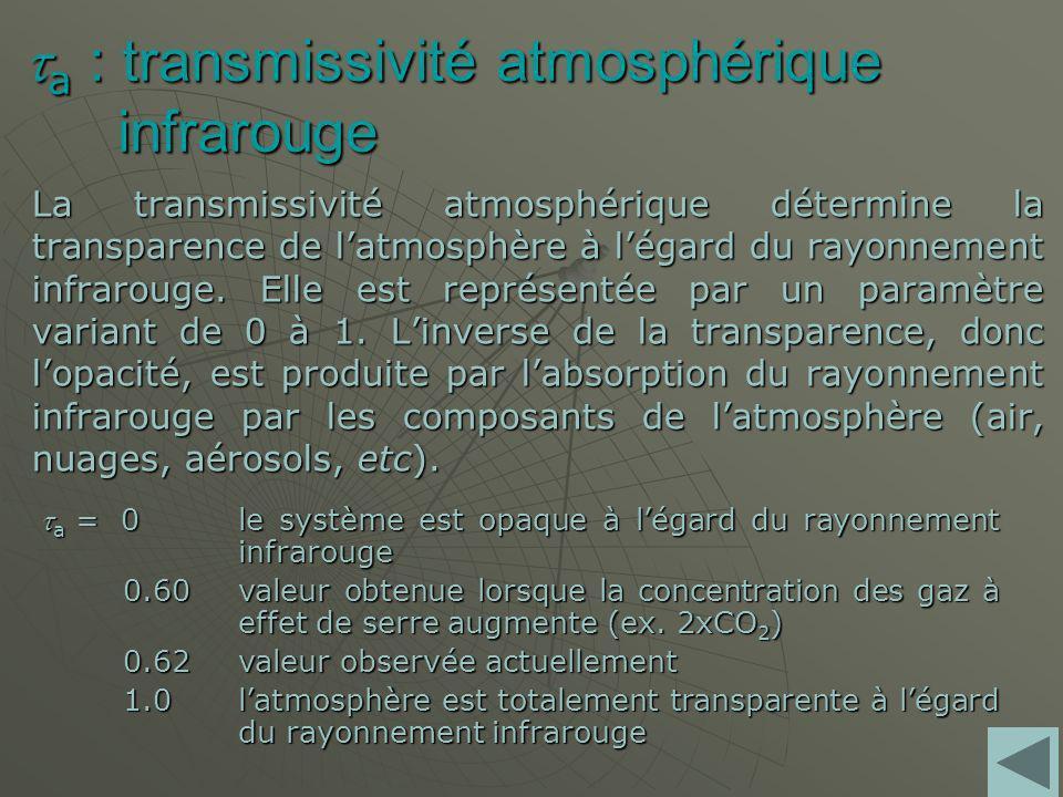 a : transmissivité atmosphérique infrarouge a : transmissivité atmosphérique infrarouge La transmissivité atmosphérique détermine la transparence de latmosphère à légard du rayonnement infrarouge.