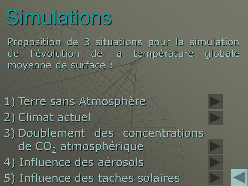 Simulations Proposition de 3 situations pour la simulation de lévolution de la température globale moyenne de surface : 1)Terre sans Atmosphère 2)Climat actuel 3)Doublement des concentrations de CO 2 atmosphérique 4) Influence des aérosols 5) Influence des taches solaires
