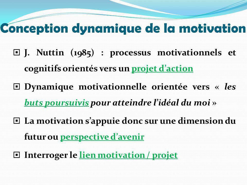 Conception dynamique de la motivation J. Nuttin (1985) : processus motivationnels et cognitifs orientés vers un projet daction Dynamique motivationnel