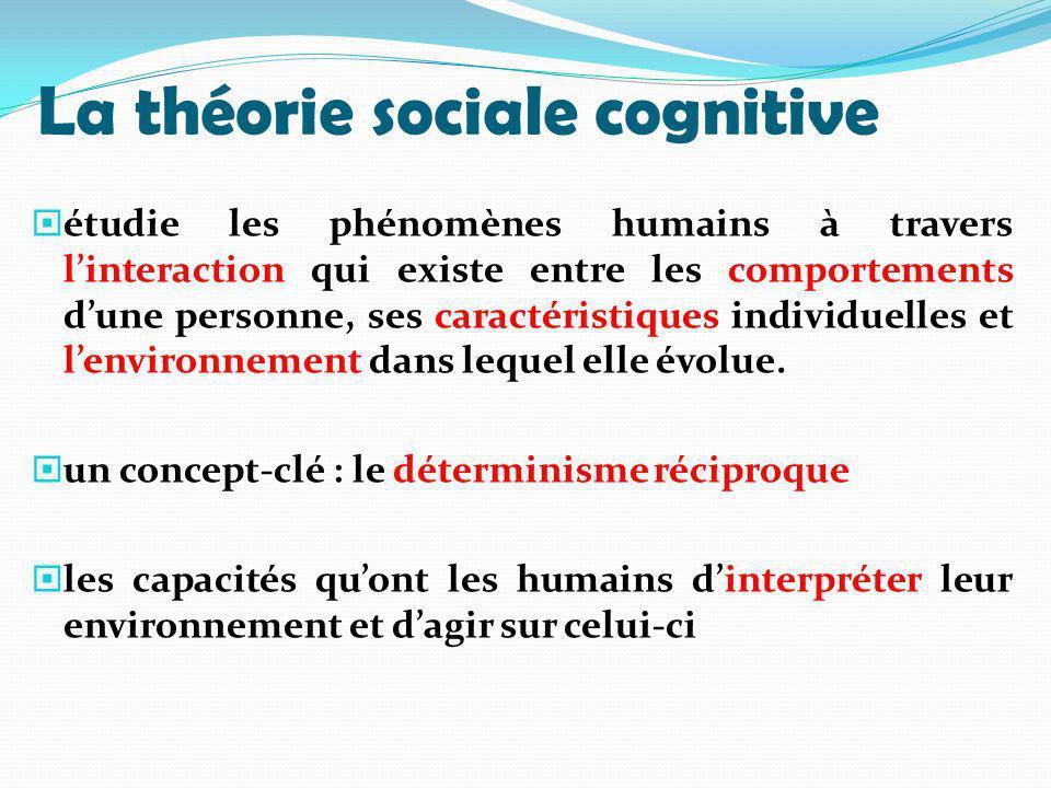 La théorie sociale cognitive étudie les phénomènes humains à travers linteraction qui existe entre les comportements dune personne, ses caractéristiqu