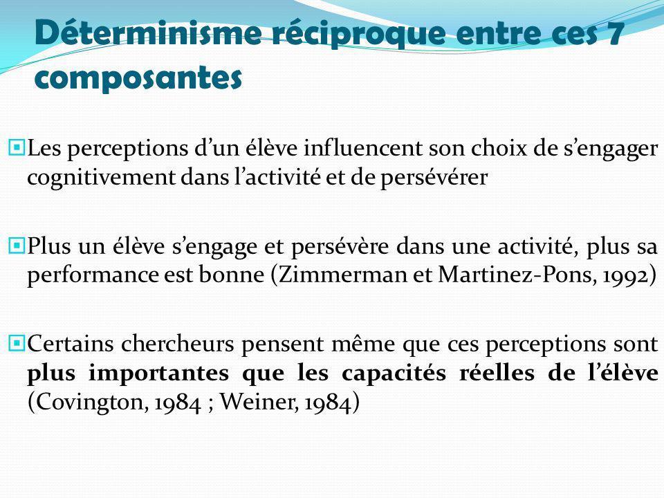 Déterminisme réciproque entre ces 7 composantes Les perceptions dun élève influencent son choix de sengager cognitivement dans lactivité et de persévé