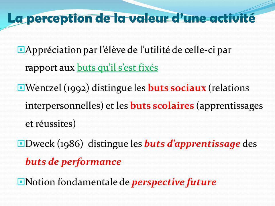 La perception de la valeur dune activité Appréciation par lélève de lutilité de celle-ci par rapport aux buts quil sest fixés Wentzel (1992) distingue