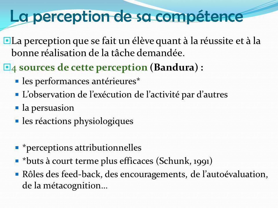 La perception de sa compétence La perception que se fait un élève quant à la réussite et à la bonne réalisation de la tâche demandée. 4 sources de cet