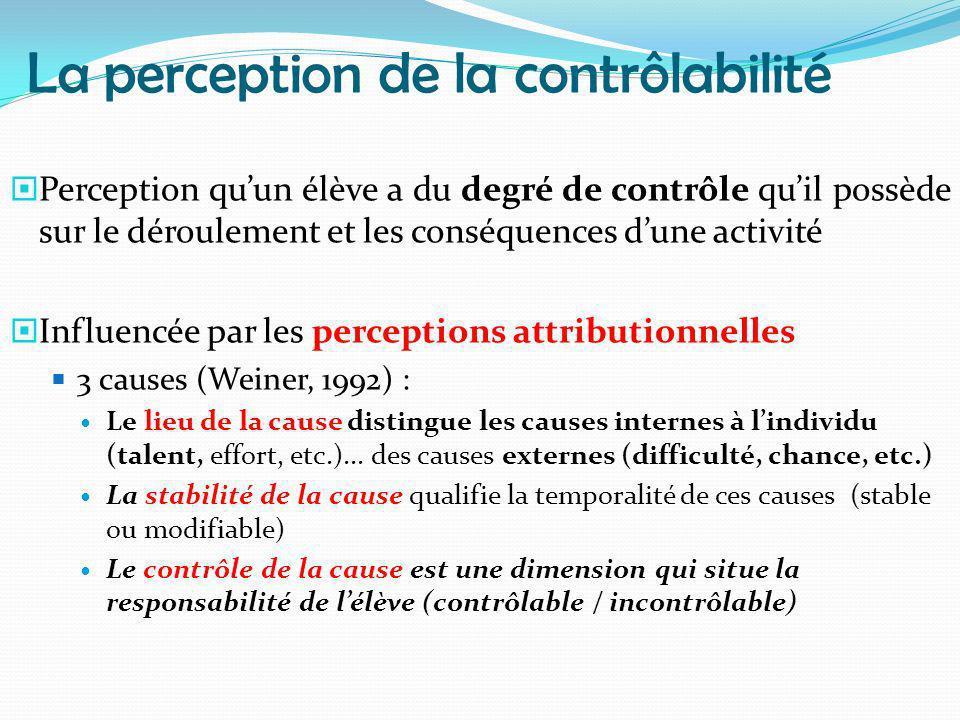 La perception de la contrôlabilité Perception quun élève a du degré de contrôle quil possède sur le déroulement et les conséquences dune activité Infl