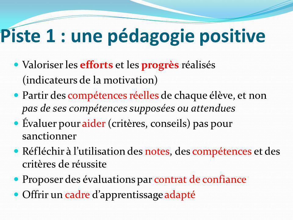 Piste 1 : une pédagogie positive Valoriser les efforts et les progrès réalisés (indicateurs de la motivation) Partir des compétences réelles de chaque
