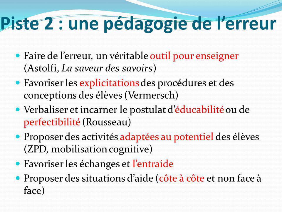 Piste 2 : une pédagogie de lerreur Faire de lerreur, un véritable outil pour enseigner (Astolfi, La saveur des savoirs) Favoriser les explicitations d