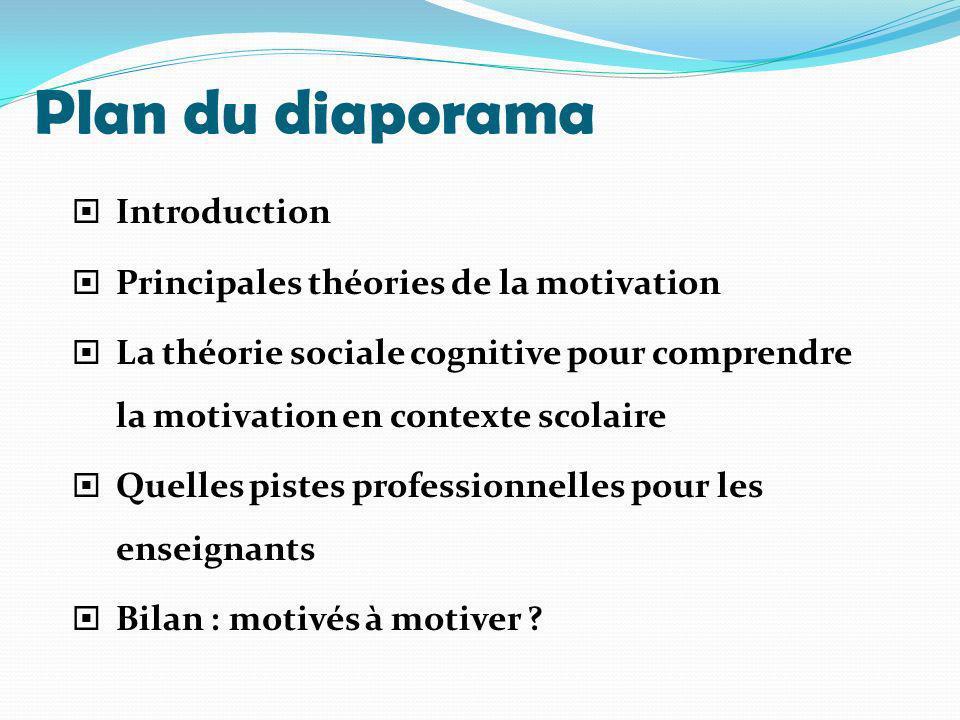 Plan du diaporama Introduction Principales théories de la motivation La théorie sociale cognitive pour comprendre la motivation en contexte scolaire Q