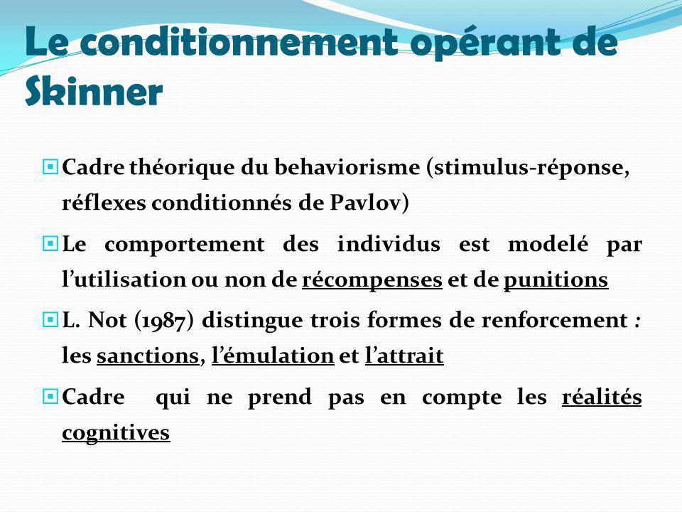 Le conditionnement opérant de Skinner Cadre théorique du behaviorisme (stimulus-réponse, réflexes conditionnés de Pavlov) Le comportement des individu