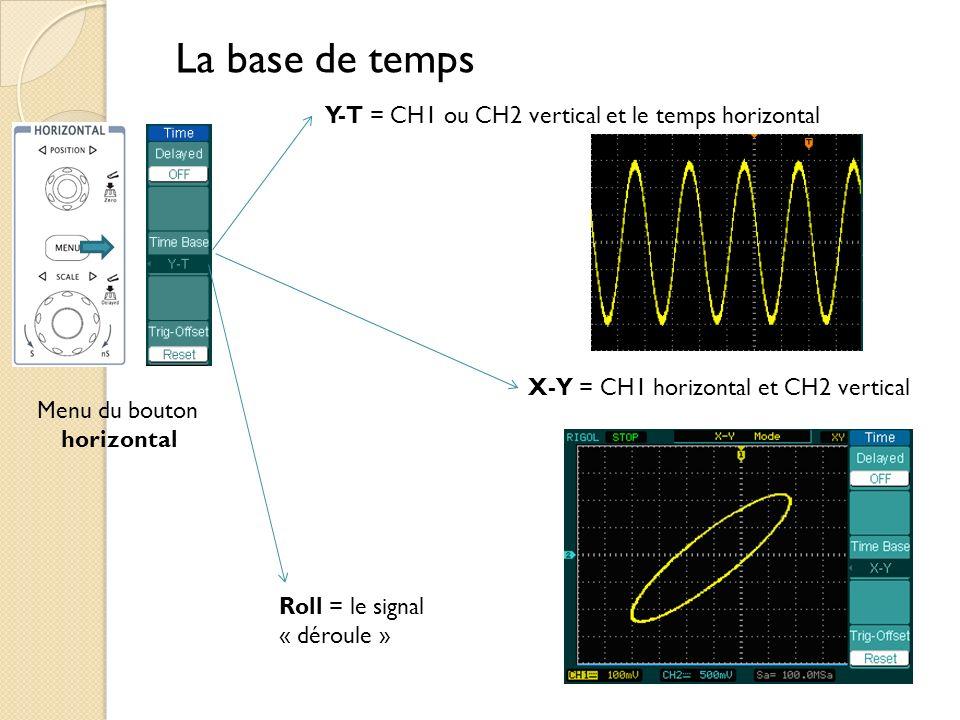 La base de temps Y-T = CH1 ou CH2 vertical et le temps horizontal X-Y = CH1 horizontal et CH2 vertical Menu du bouton horizontal Roll = le signal « déroule »