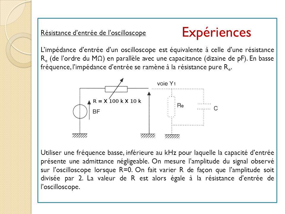 Résistance dentrée de loscilloscope Limpédance dentrée dun oscilloscope est équivalente à celle dune résistance R e (de lordre du M) en parallèle avec