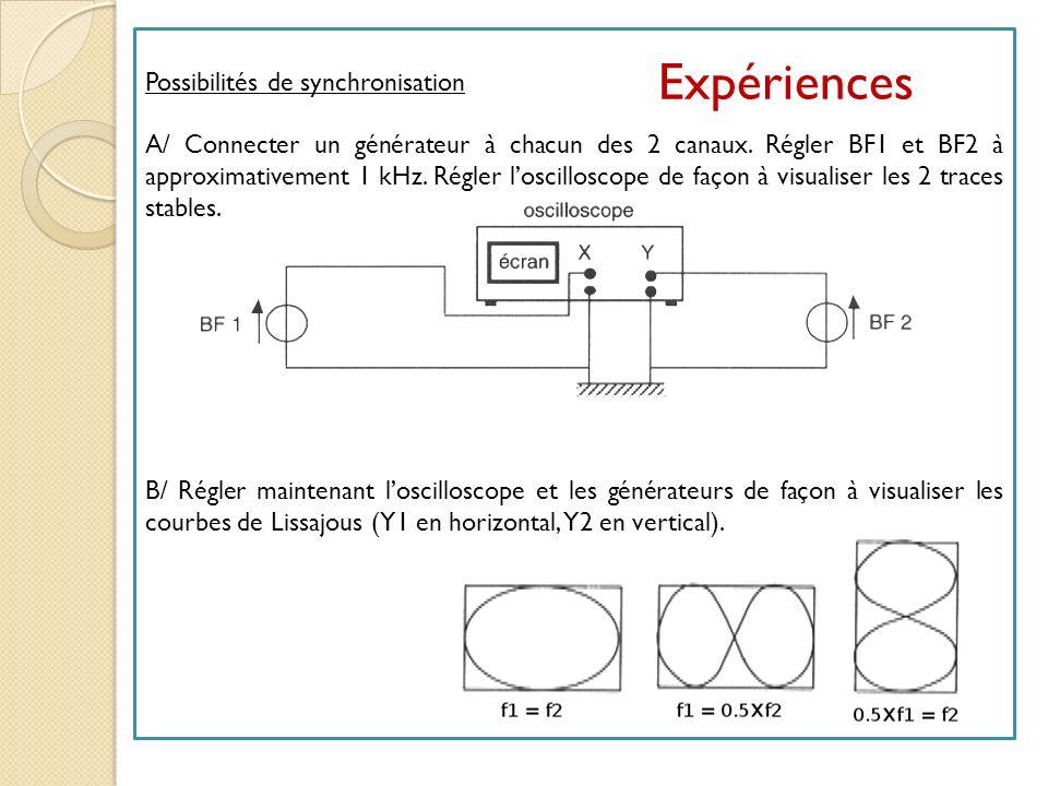 Possibilités de synchronisation A/ Connecter un générateur à chacun des 2 canaux. Régler BF1 et BF2 à approximativement 1 kHz. Régler loscilloscope de
