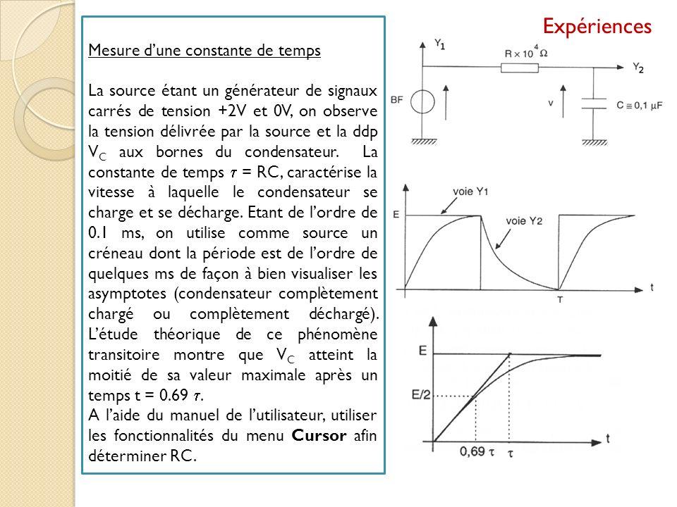 Mesure dune constante de temps La source étant un générateur de signaux carrés de tension +2V et 0V, on observe la tension délivrée par la source et la ddp V C aux bornes du condensateur.