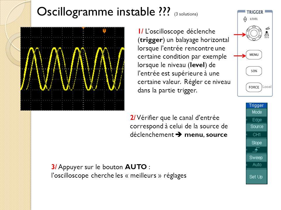 Oscillogramme instable ??? (3 solutions) 1/ Loscilloscope déclenche (trigger) un balayage horizontal lorsque lentrée rencontre une certaine condition