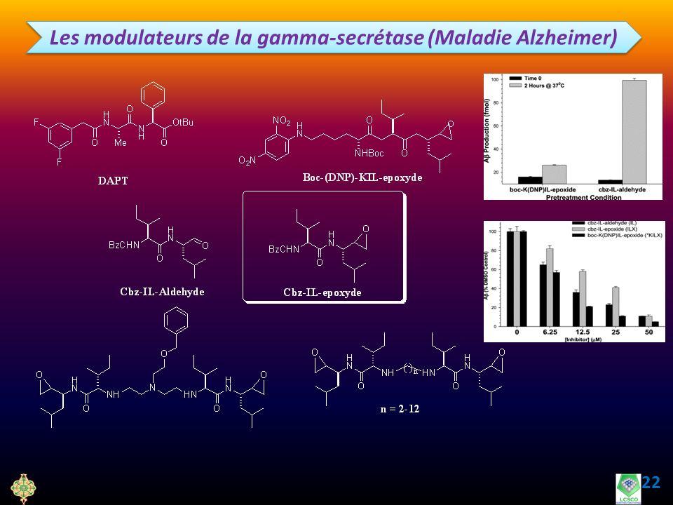 22 Les modulateurs de la gamma-secrétase (Maladie Alzheimer)