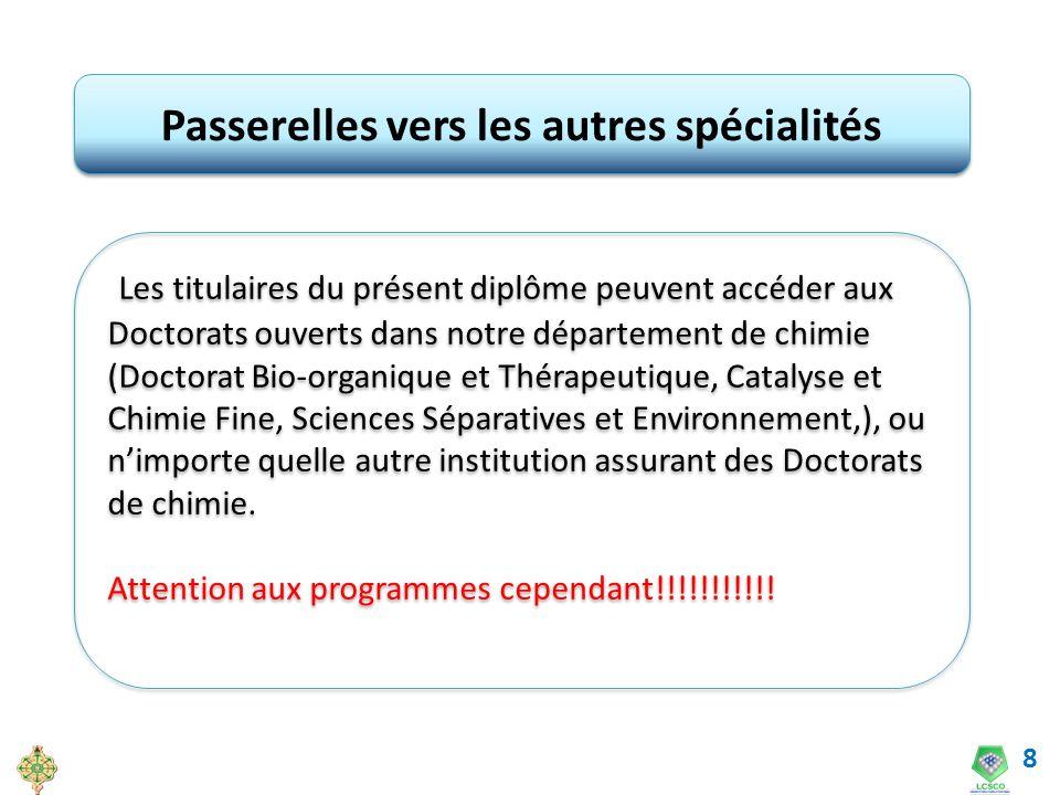 8 Passerelles vers les autres spécialités Les titulaires du présent diplôme peuvent accéder aux Doctorats ouverts dans notre département de chimie (Do