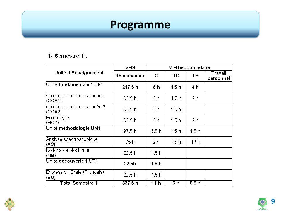 9 Programme