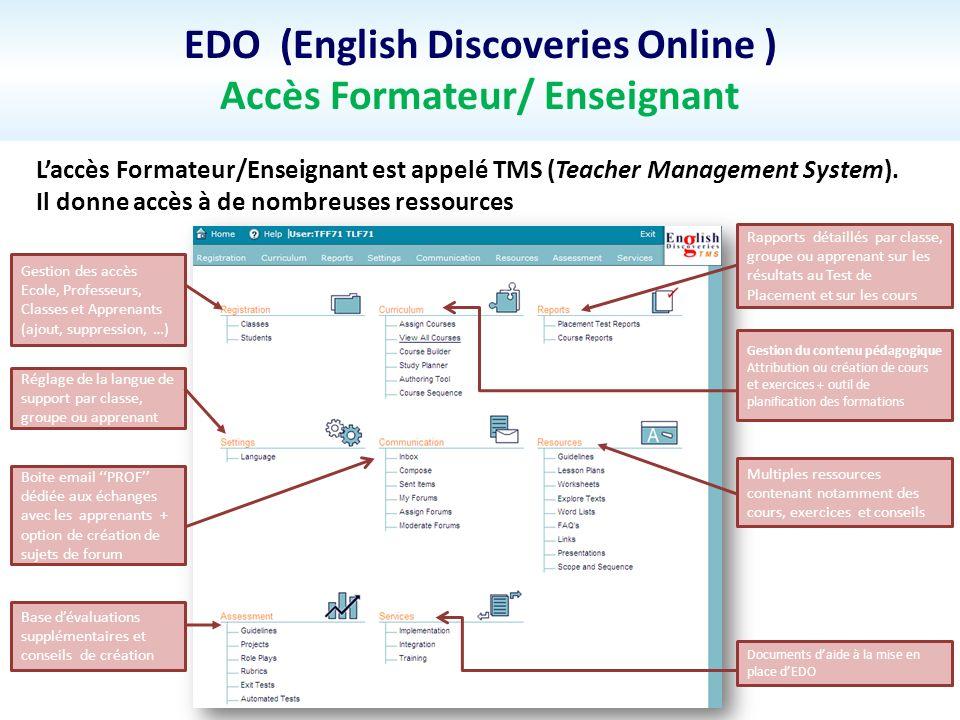 EDO (English Discoveries Online ) Accès Formateur/ Enseignant Laccès Formateur/Enseignant est appelé TMS (Teacher Management System). Il donne accès à