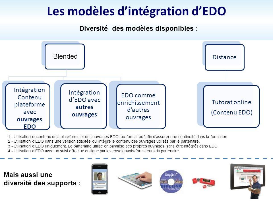 Les modèles dintégration dEDO Mais aussi une diversité des supports : Diversité des modèles disponibles : 1 - Utilisation ducontenu dela plateforme et des ouvrages EDOt au format pdf afin dassurer une continuité dans la formation 2 - Utilisation dEDO dans une version adaptée qui intègre le contenu des ouvrages utilisés par le partenaire.