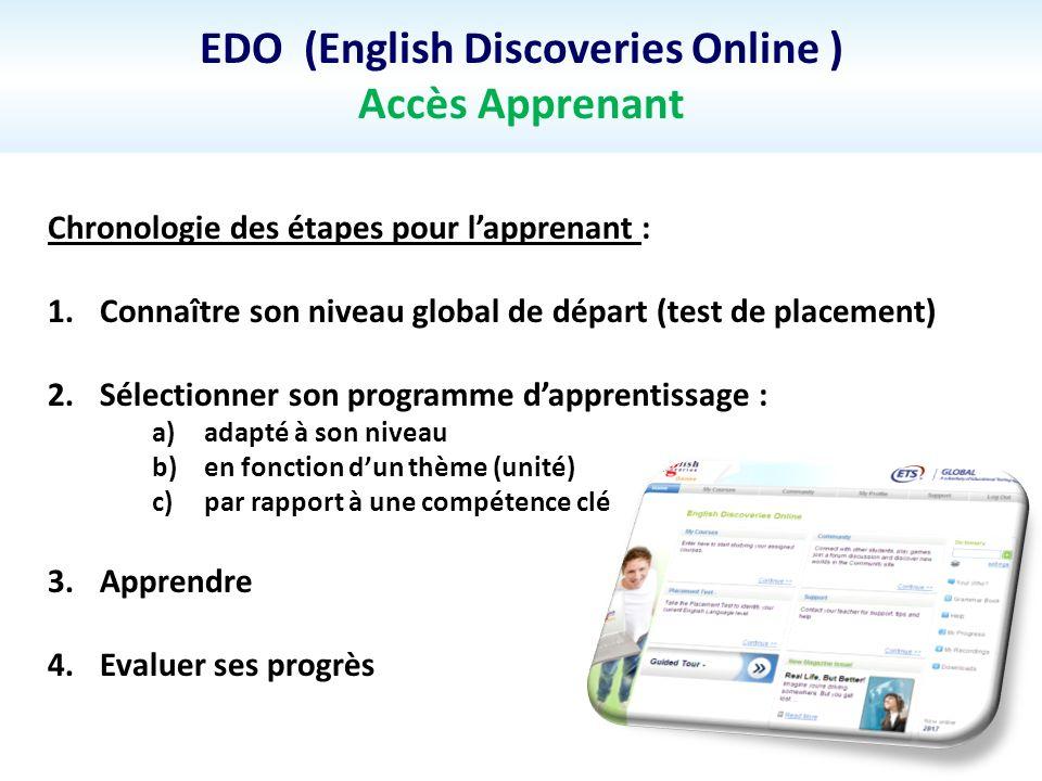 EDO (English Discoveries Online ) Accès Apprenant Chronologie des étapes pour lapprenant : 1.Connaître son niveau global de départ (test de placement) 2.Sélectionner son programme dapprentissage : a)adapté à son niveau b)en fonction dun thème (unité) c)par rapport à une compétence clé 3.Apprendre 4.Evaluer ses progrès