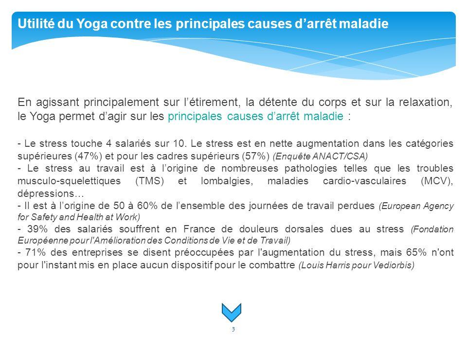 4 Les bienfaits du Yoga sur le stress et ses symptômes Le Yoga permet une grande intériorisation et une concentration sur le moment présent qui permet de reprendre le contrôle de ses pensées.