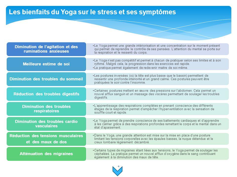 4 Les bienfaits du Yoga sur le stress et ses symptômes Le Yoga permet une grande intériorisation et une concentration sur le moment présent qui permet
