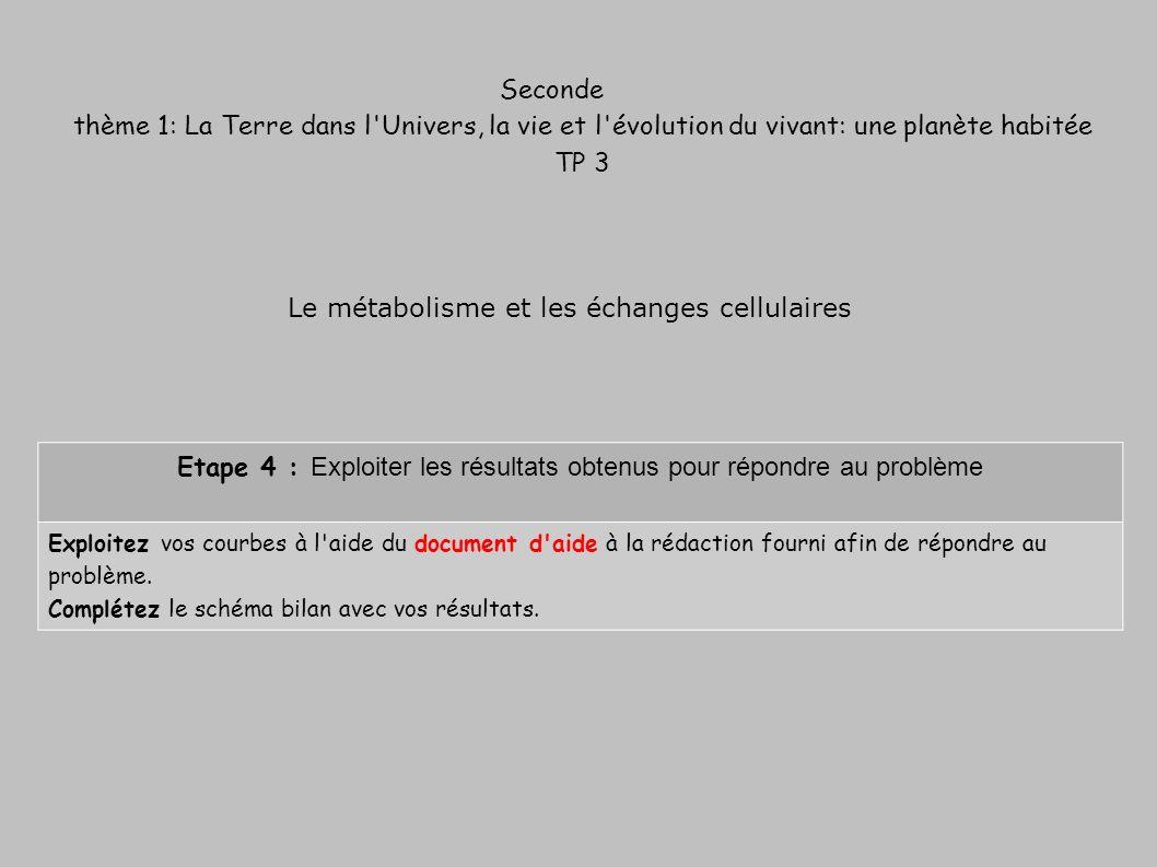 Etape 4 : Exploiter les résultats obtenus pour répondre au problème Exploitez vos courbes à l'aide du document d'aide à la rédaction fourni afin de