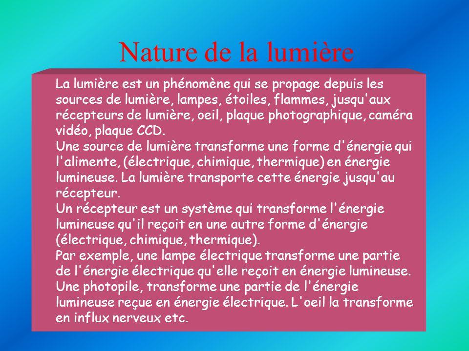 Nature de la lumière La lumière est un phénomène qui se propage depuis les sources de lumière, lampes, étoiles, flammes, jusqu'aux récepteurs de lumiè
