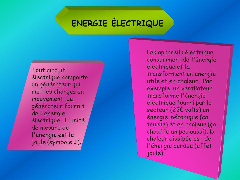 ENERGIE ÉLECTRIQUE Tout circuit électrique comporte un générateur qui met les charges en mouvement: Le générateur fournit de l'énergie électrique. L'u