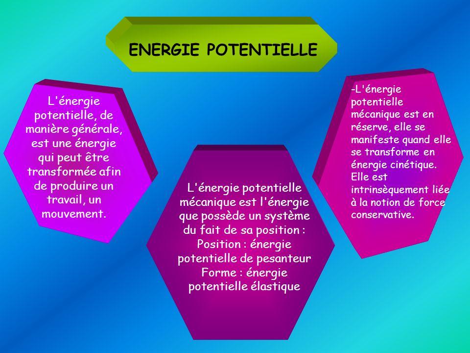 ENERGIE POTENTIELLE L'énergie potentielle, de manière générale, est une énergie qui peut être transformée afin de produire un travail, un mouvement. L
