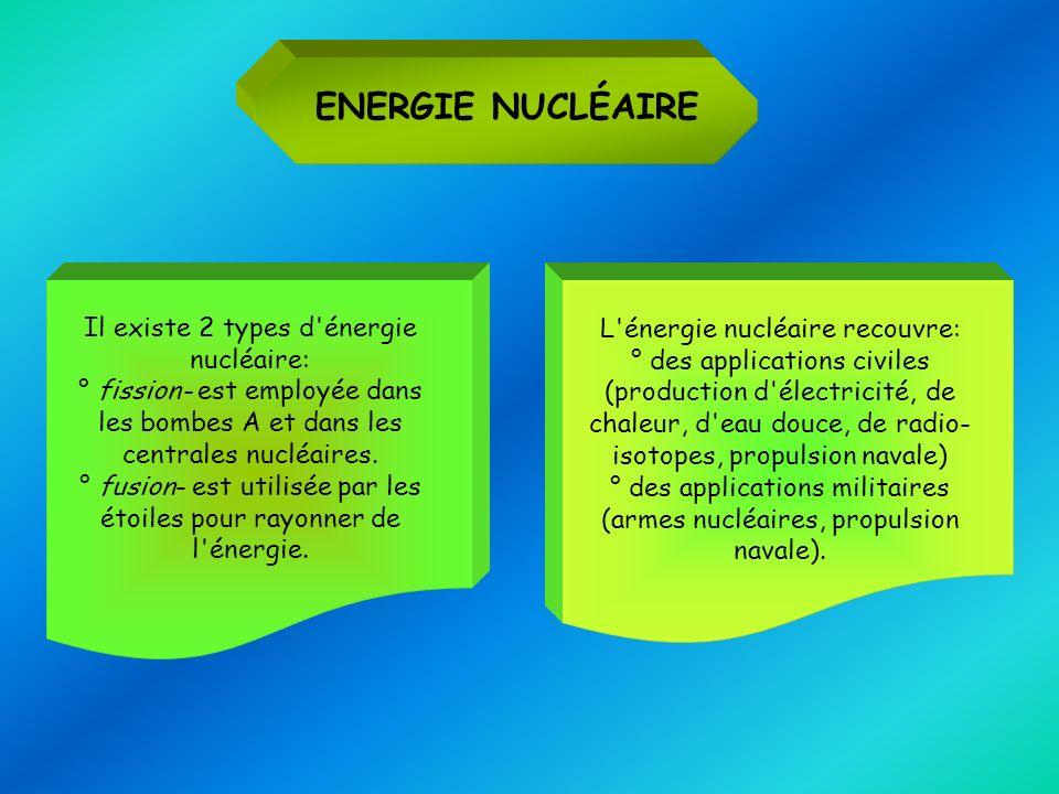 ENERGIE NUCLÉAIRE Il existe 2 types d'énergie nucléaire: ° fission- est employée dans les bombes A et dans les centrales nucléaires. ° fusion- est uti