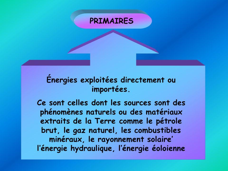 PRIMAIRES Énergies exploitées directement ou importées. Ce sont celles dont les sources sont des phénomènes naturels ou des matériaux extraits de la T