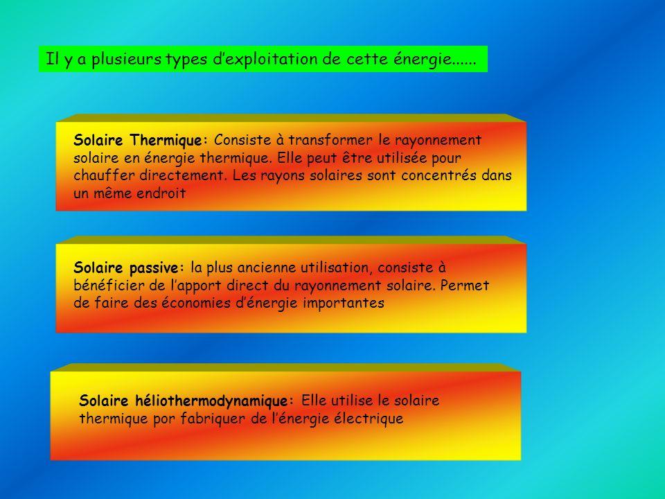 Il y a plusieurs types dexploitation de cette énergie...... Solaire Thermique: Consiste à transformer le rayonnement solaire en énergie thermique. Ell